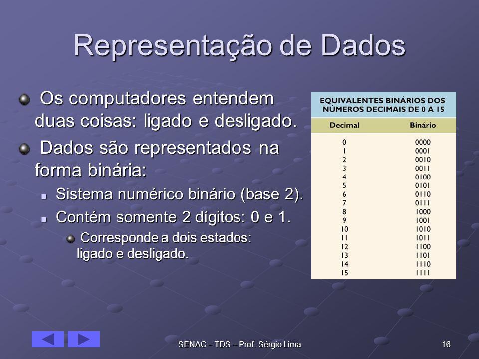 16SENAC – TDS – Prof.