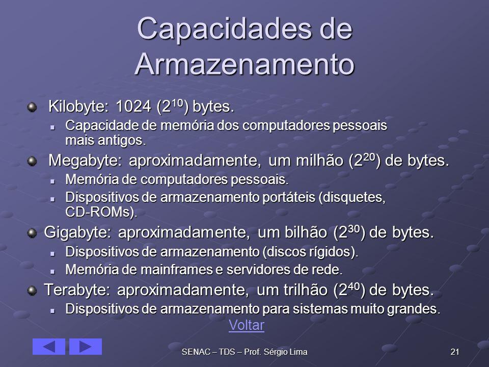 21SENAC – TDS – Prof.Sérgio Lima Capacidades de Armazenamento Kilobyte: 1024 (2 10 ) bytes.