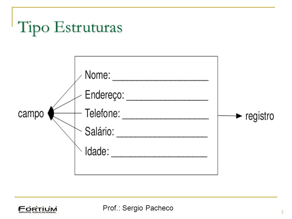 Prof.: Sergio Pacheco Tipo Estruturas 4 Tipo de dado com campos compostos de tipos mais simples; elementos acessados através do operador de acesso ponto (.); Uma estrutura deve ser declarada após incluir as bibliotecas e antes da função main.