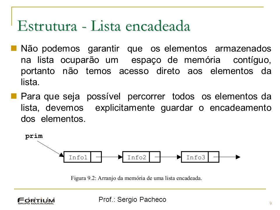 Prof.: Sergio Pacheco Estrutura - Lista encadeada 9 Não podemos garantir que os elementos armazenados na lista ocuparão um espaço de memória contíguo,