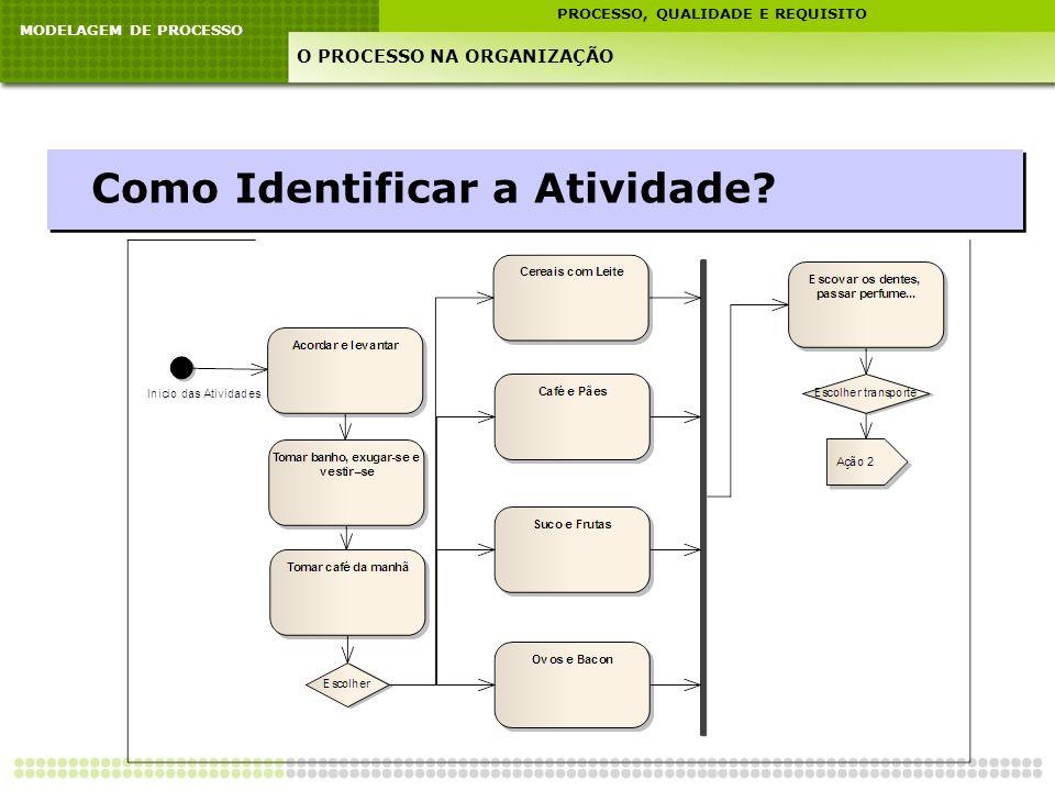 MODELAGEM DE PROCESSO PROCESSO, QUALIDADE E REQUISITO O PROCESSO NA ORGANIZAÇÃO Como Identificar a Atividade?