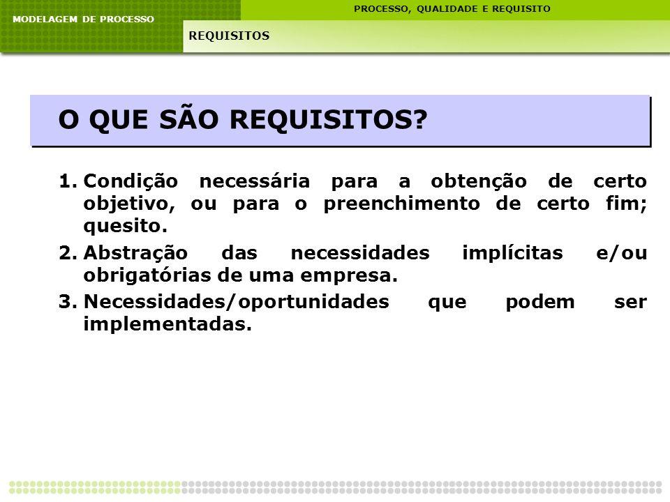 MODELAGEM DE PROCESSO PROCESSO, QUALIDADE E REQUISITO REQUISITOS O QUE SÃO REQUISITOS? 1.Condição necessária para a obtenção de certo objetivo, ou par