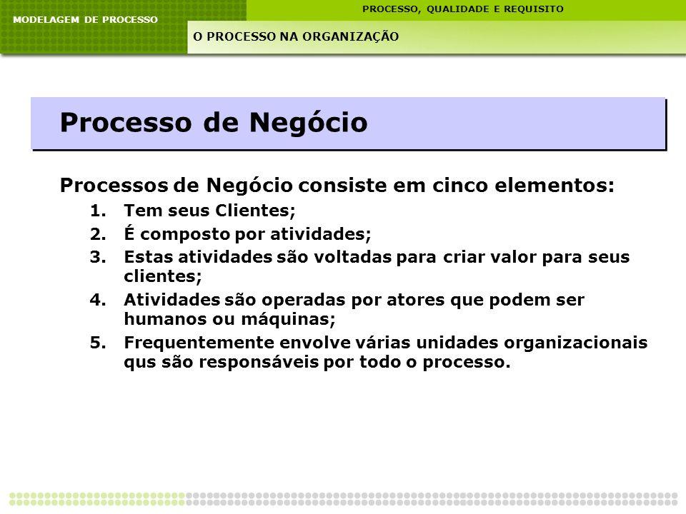 MODELAGEM DE PROCESSO PROCESSO, QUALIDADE E REQUISITO O PROCESSO NA ORGANIZAÇÃO Processo de Negócio Processos de Negócio consiste em cinco elementos: