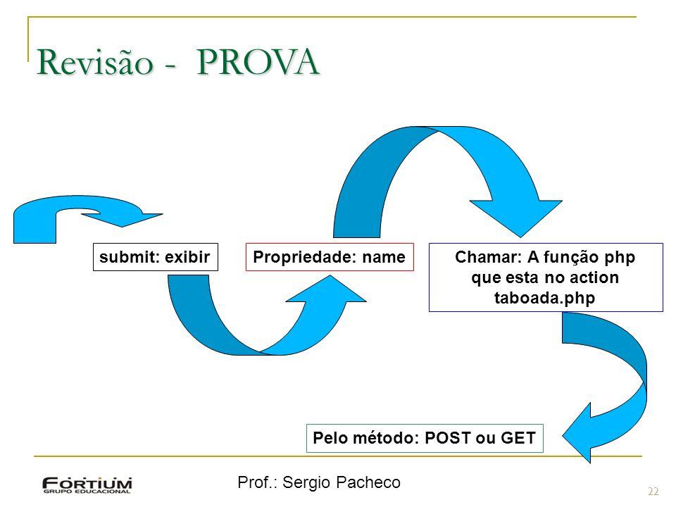Prof.: Sergio Pacheco Revisão - PROVA 22 Propriedade: nameChamar: A função php que esta no action taboada.php submit: exibir Pelo método: POST ou GET