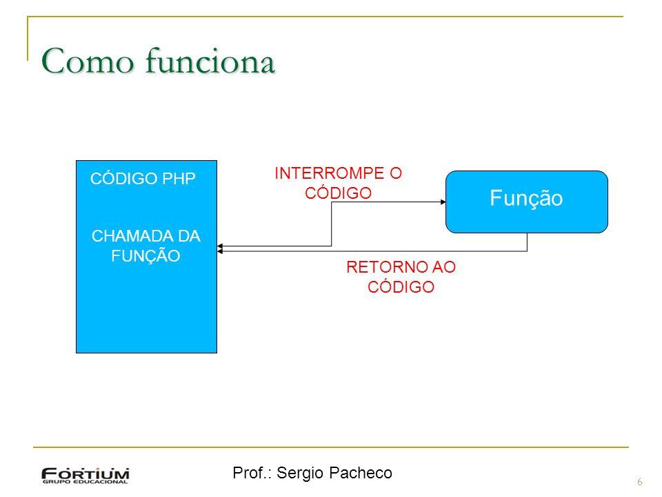 Prof.: Sergio Pacheco Como funciona 6 Função CÓDIGO PHP CHAMADA DA FUNÇÃO Função INTERROMPE O CÓDIGO RETORNO AO CÓDIGO