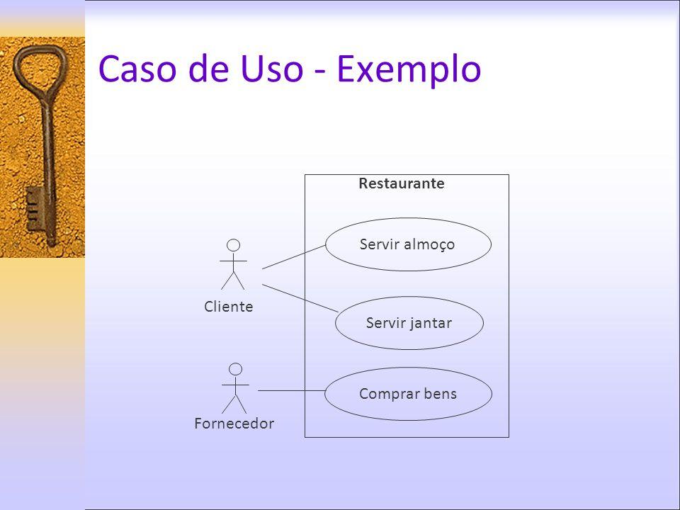 Caso de Uso - Exemplo Cliente Servir almoço Fornecedor Restaurante Servir jantar Comprar bens