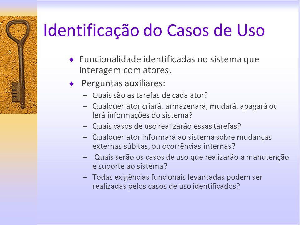 Identificação do Casos de Uso Funcionalidade identificadas no sistema que interagem com atores. Perguntas auxiliares: –Quais são as tarefas de cada at