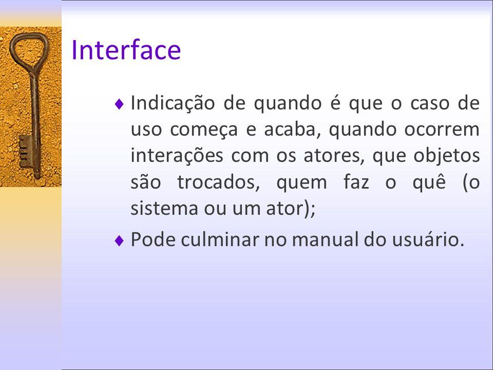 Interface Indicação de quando é que o caso de uso começa e acaba, quando ocorrem interações com os atores, que objetos são trocados, quem faz o quê (o