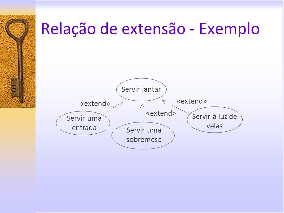 Relação de extensão - Exemplo Servir uma entrada Servir jantar Servir uma sobremesa Servir à luz de velas «extend»