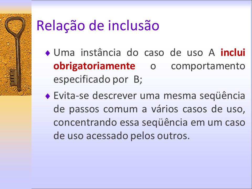 Relação de inclusão Uma instância do caso de uso A inclui obrigatoriamente o comportamento especificado por B; Evita-se descrever uma mesma seqüência