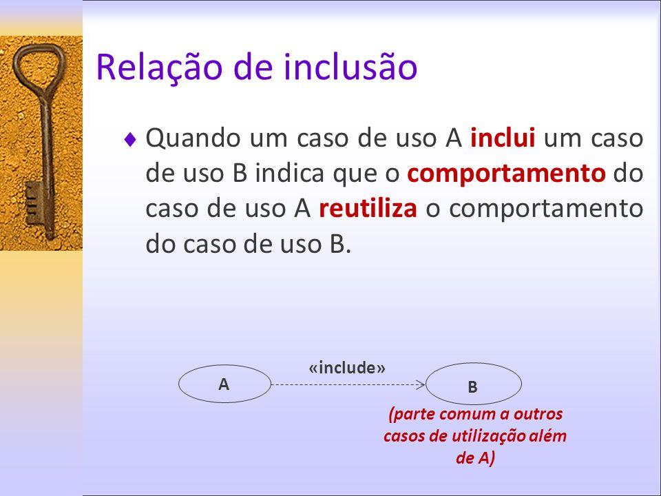 Relação de inclusão Quando um caso de uso A inclui um caso de uso B indica que o comportamento do caso de uso A reutiliza o comportamento do caso de u