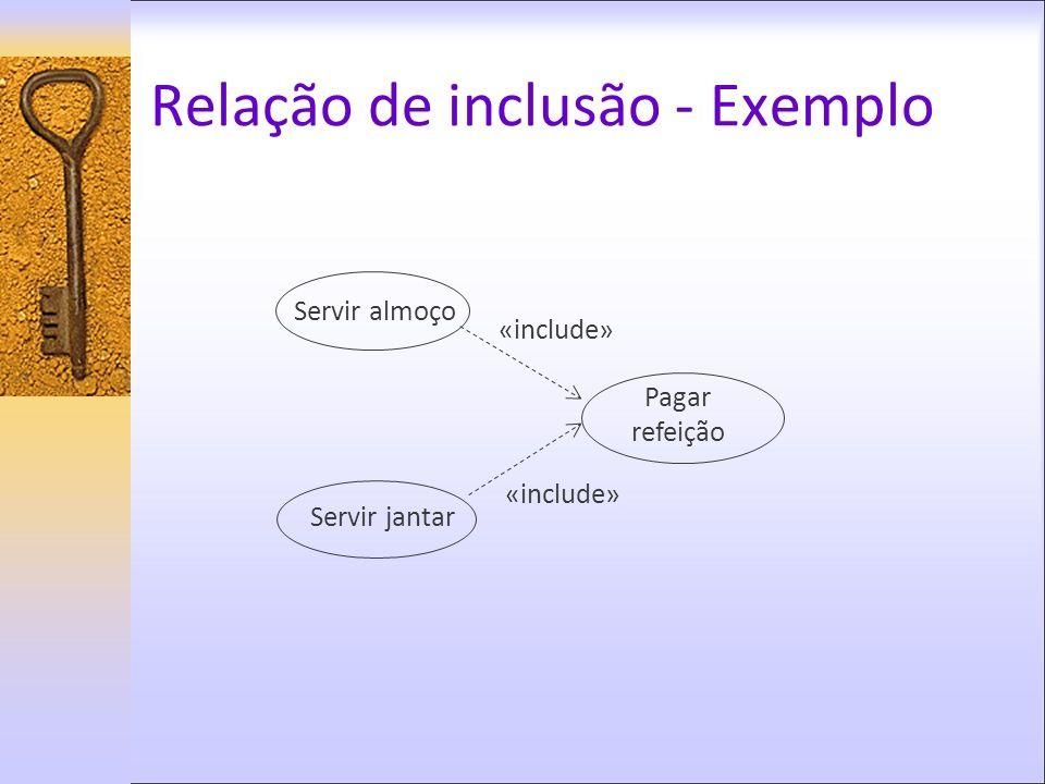 Relação de inclusão - Exemplo Servir almoço Servir jantar Pagar refeição «include»