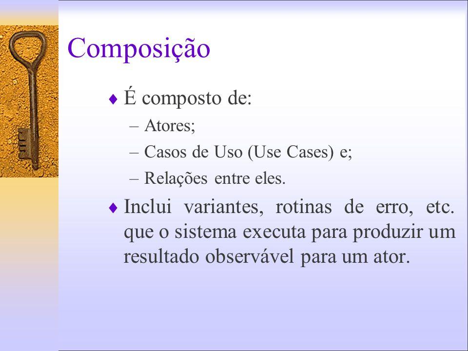 Composição É composto de: –Atores; –Casos de Uso (Use Cases) e; –Relações entre eles. Inclui variantes, rotinas de erro, etc. que o sistema executa pa