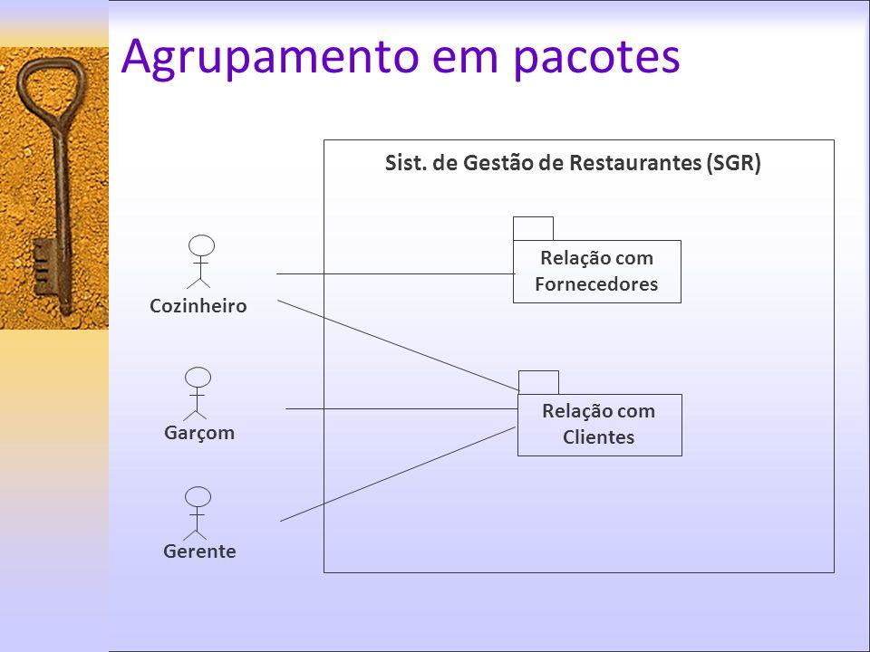 Agrupamento em pacotes Sist. de Gestão de Restaurantes (SGR) Garçom Relação com Fornecedores Relação com Clientes Gerente Cozinheiro