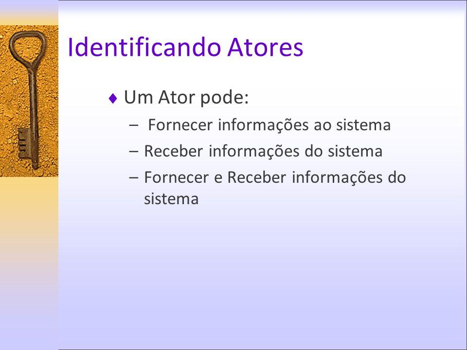 Identificando Atores Um Ator pode: – Fornecer informações ao sistema –Receber informações do sistema –Fornecer e Receber informações do sistema