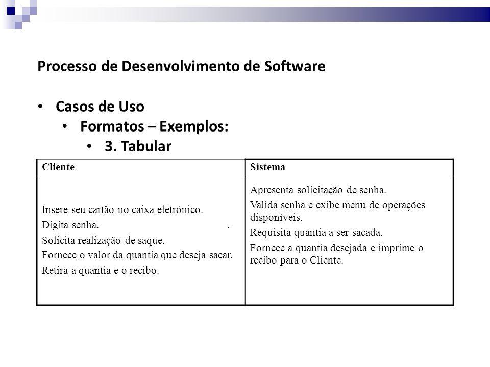 Processo de Desenvolvimento de Software Casos de Uso Atores Qualquer elemento externo ao sistema que interage com o mesmo.