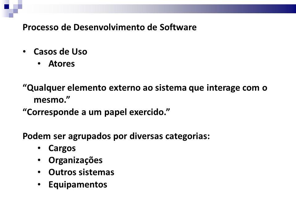 Processo de Desenvolvimento de Software Casos de Uso Relacionamentos – Páginas 63 a 70. (Bezerra)