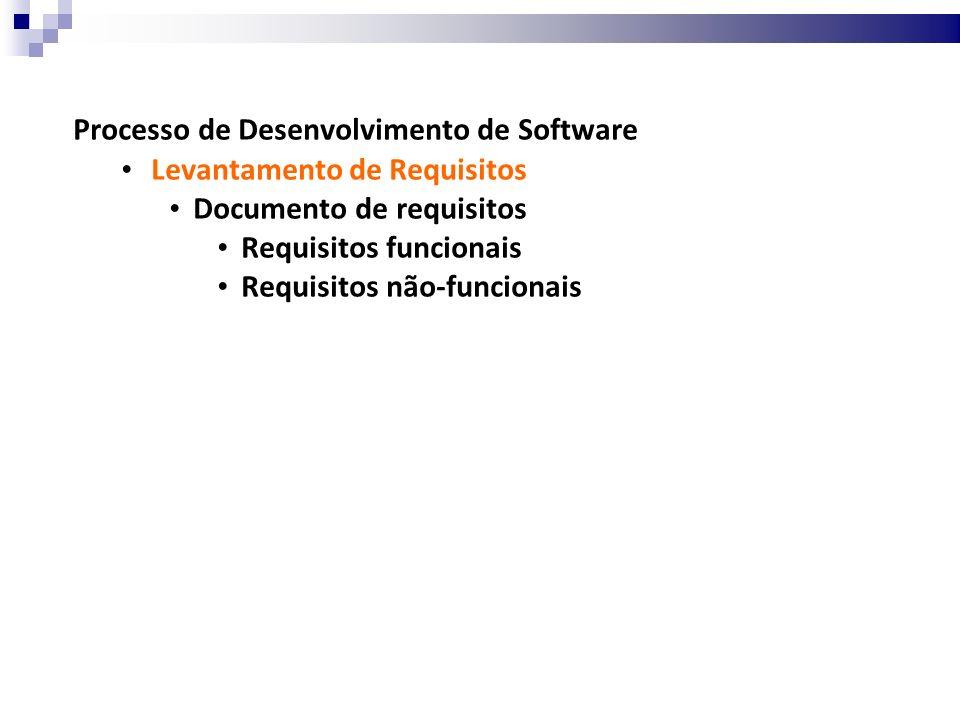 Processo de Desenvolvimento de Software Levantamento de Requisitos Documento de requisitos Requisitos funcionais Definem as funcionalidades do sistema, do ponto de vista do usuário.