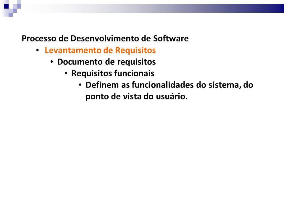 Processo de Desenvolvimento de Software Levantamento de Requisitos Documento de requisitos Requisitos não-funcionais Definem aspectos de qualidade do software, como desempenho, confiabilidade, portabilidade, segurança, etc.