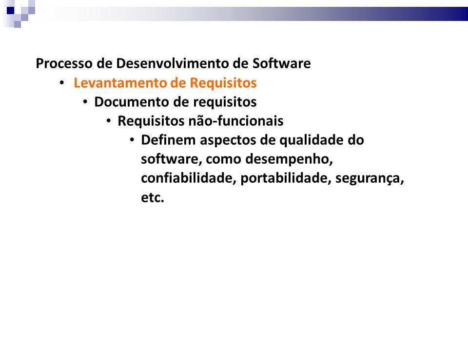 Processo de Desenvolvimento de Software Levantamento de Requisitos Documento de requisitos Casos de Uso Atores Relacionamentos