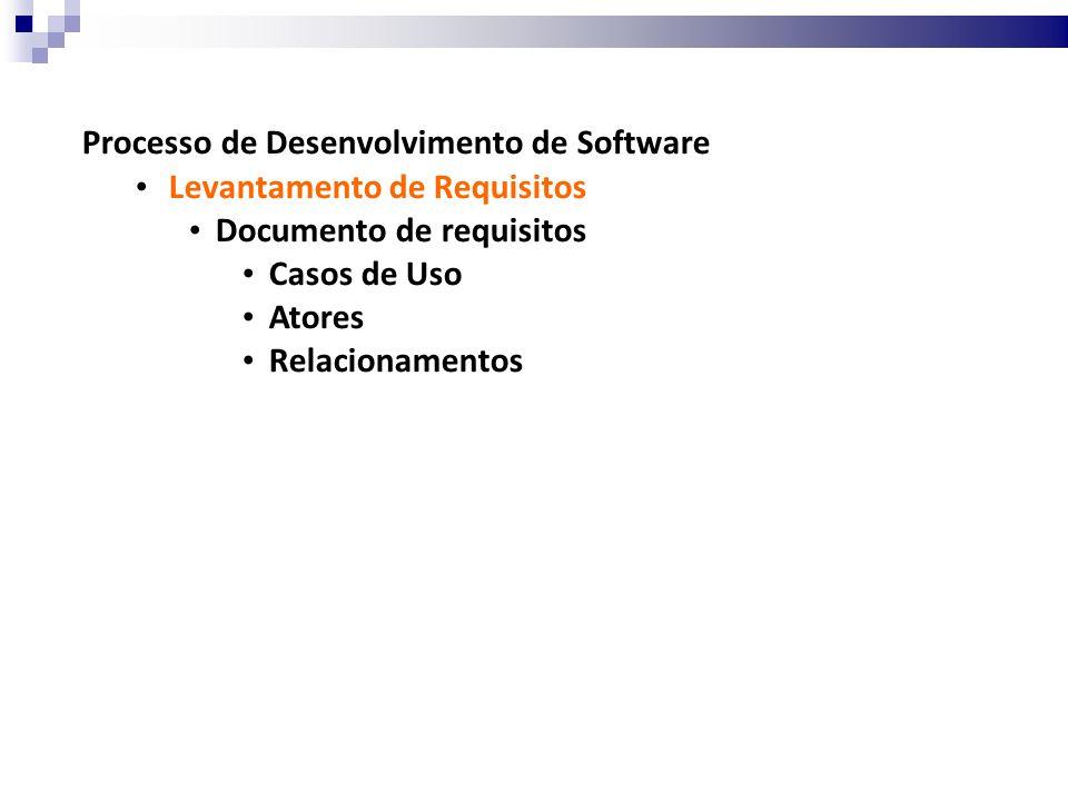Processo de Desenvolvimento de Software Levantamento de Requisitos Documento de requisitos Casos de Uso É a especificação de uma sequência completa de interações entre um sistema e um ou mais agentes externos a esse sistema.