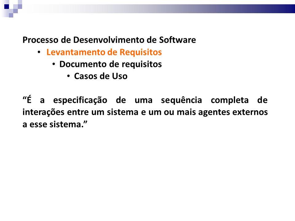 Processo de Desenvolvimento de Software Levantamento de Requisitos Documento de requisitos Casos de Uso Representa um relato de uso de uma funcionalidade do sistema, sem revelar a estrutura e o comportamento interno.