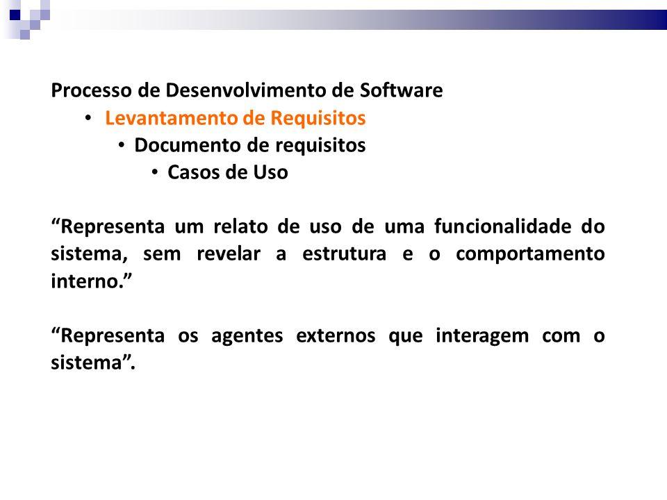 Processo de Desenvolvimento de Software Levantamento de Requisitos Documento de requisitos Casos de Uso Formatos 1.Contínuo 2.Numerado 3.Tabular