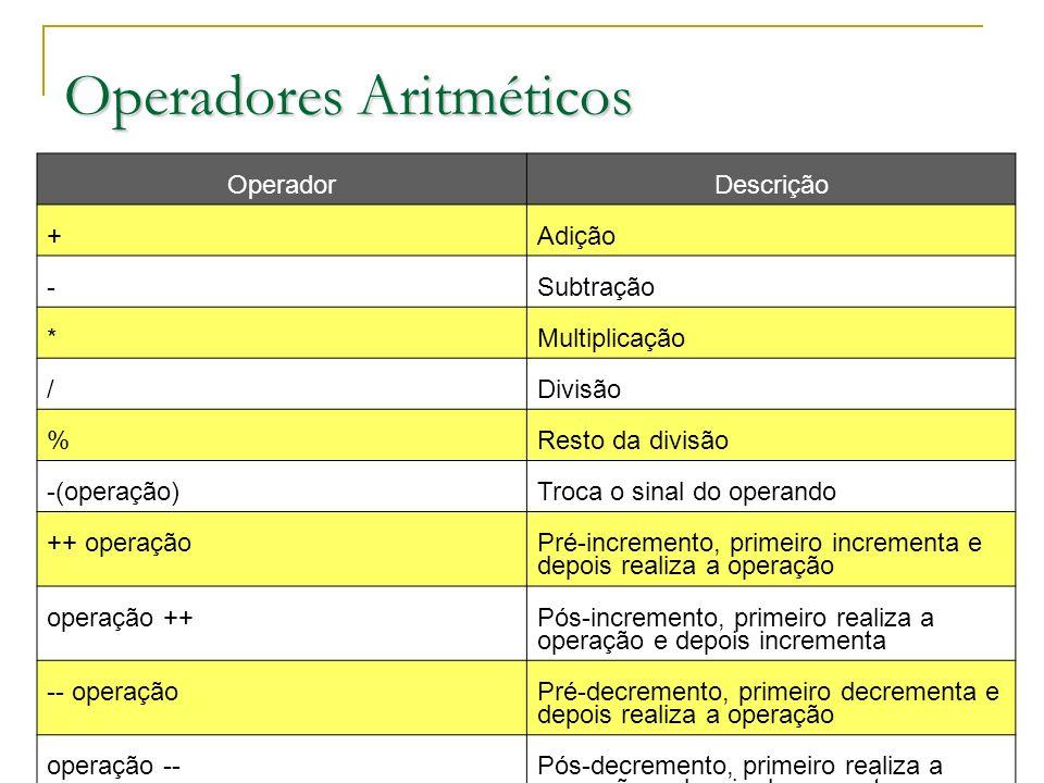 Prof.: Sergio Pacheco Operadores Aritméticos 11 OperadorDescrição +Adição -Subtração *Multiplicação /Divisão %Resto da divisão -(operação)Troca o sina