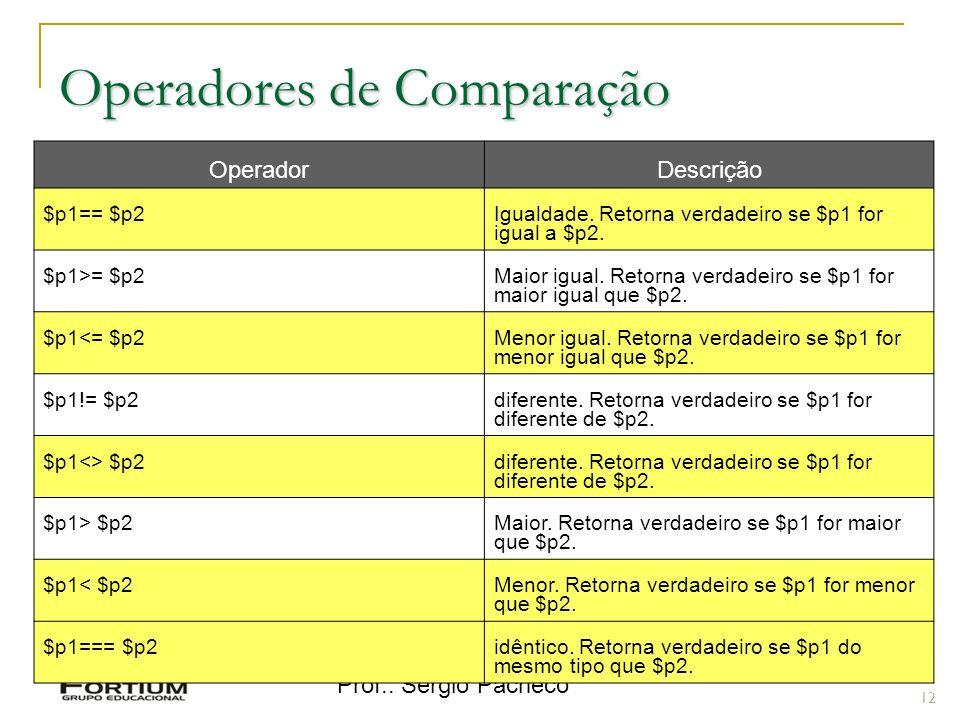 Prof.: Sergio Pacheco Operadores de Comparação 12 OperadorDescrição $p1== $p2 Igualdade. Retorna verdadeiro se $p1 for igual a $p2. $p1>= $p2 Maior ig