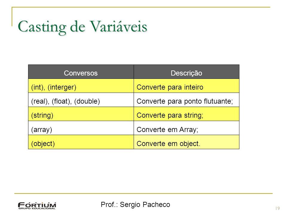 Prof.: Sergio Pacheco Casting de Variáveis 19 ConversosDescrição (int), (interger)Converte para inteiro (real), (float), (double)Converte para ponto f
