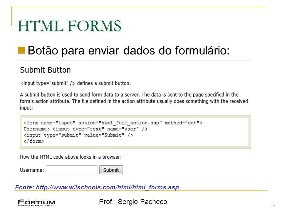 Prof.: Sergio Pacheco HTML FORMS Botão para enviar dados do formulário: 24 Fonte: http://www.w3schools.com/html/html_forms.asp