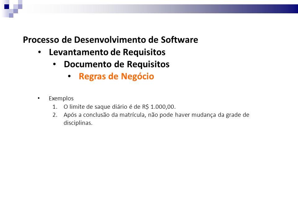 Processo de Desenvolvimento de Software Levantamento de Requisitos Documento de Requisitos Regras de Negócio Exemplos 1.O limite de saque diário é de R$ 1.000,00.