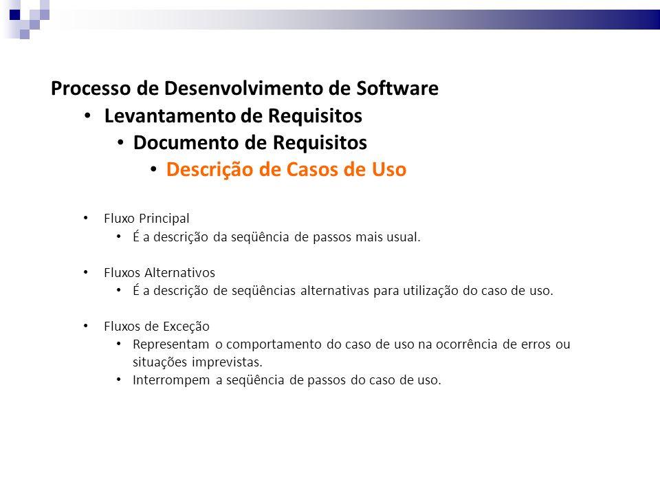 Processo de Desenvolvimento de Software Levantamento de Requisitos Documento de Requisitos Descrição de Casos de Uso Fluxo Principal É a descrição da seqüência de passos mais usual.