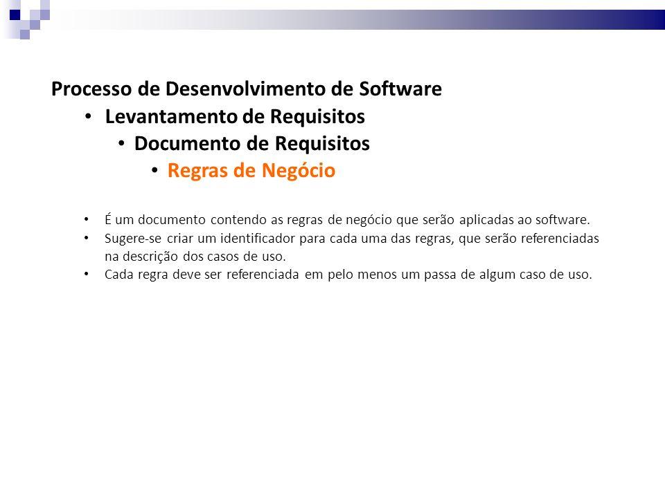 Processo de Desenvolvimento de Software Levantamento de Requisitos Documento de Requisitos Regras de Negócio É um documento contendo as regras de negócio que serão aplicadas ao software.