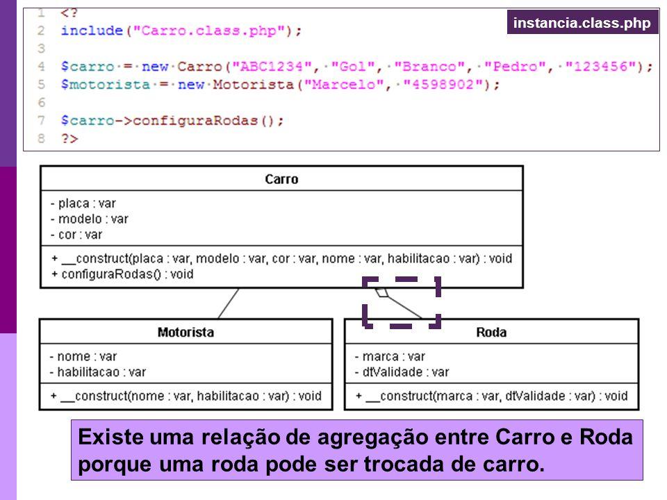 instancia.class.php Existe uma relação de agregação entre Carro e Roda porque uma roda pode ser trocada de carro.