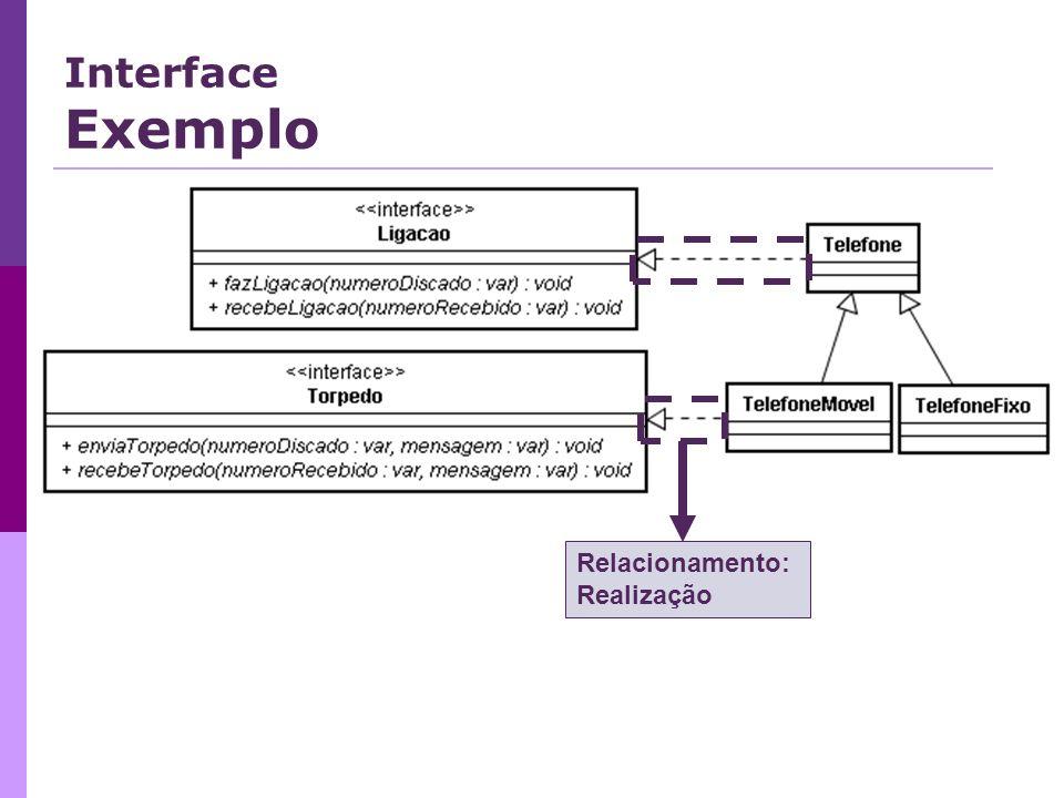 Interface Exemplo Relacionamento: Realização