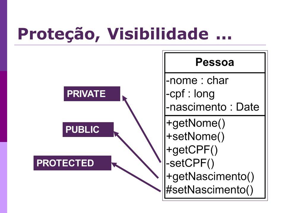 Proteção, Visibilidade... PRIVATE PUBLIC PROTECTED