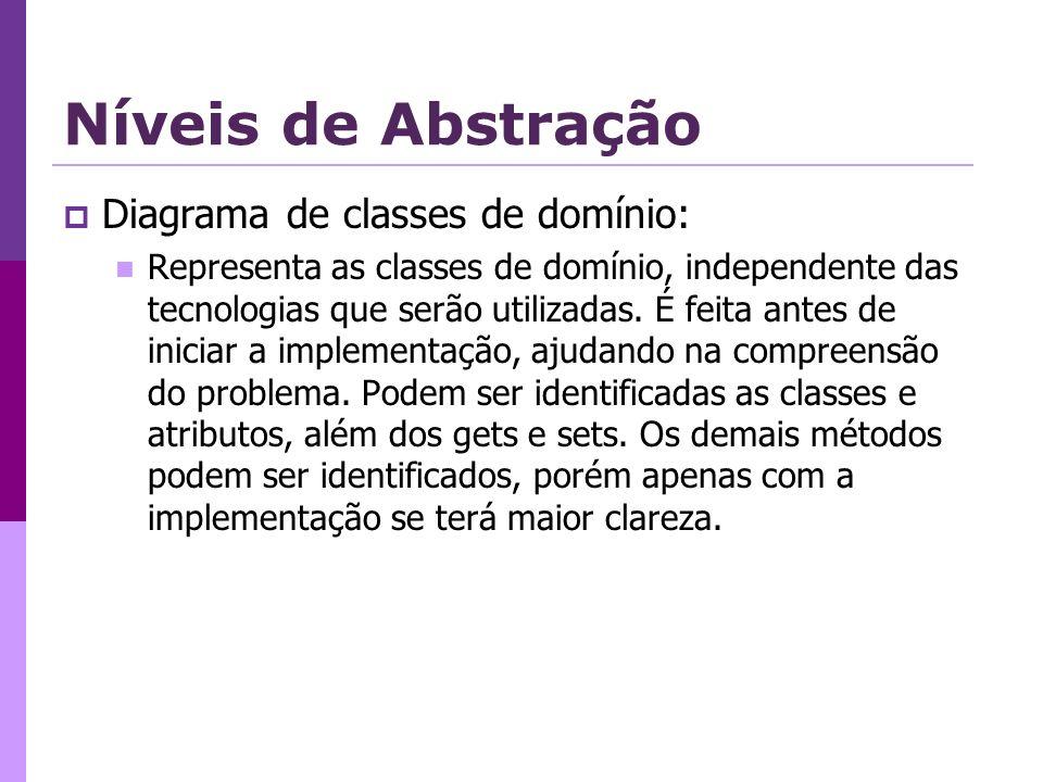 Níveis de Abstração Diagrama de classes de domínio: Representa as classes de domínio, independente das tecnologias que serão utilizadas. É feita antes