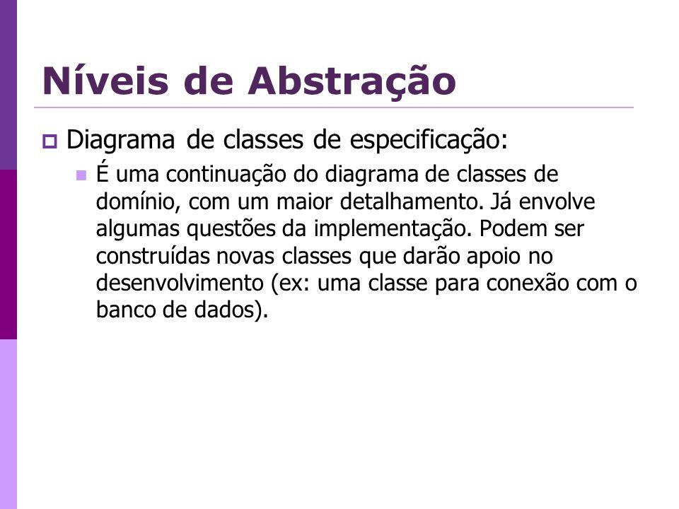 Níveis de Abstração Diagrama de classes de especificação: É uma continuação do diagrama de classes de domínio, com um maior detalhamento. Já envolve a