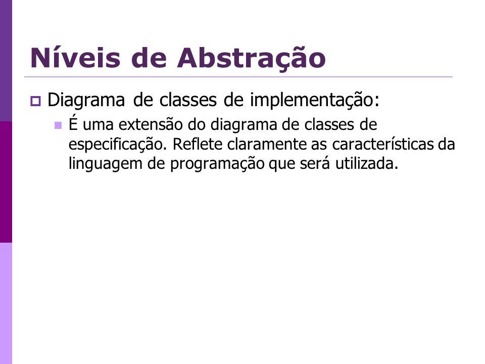 Níveis de Abstração Diagrama de classes de implementação: É uma extensão do diagrama de classes de especificação. Reflete claramente as característica