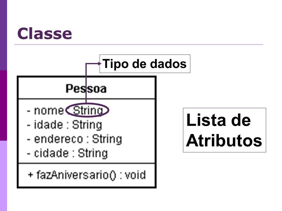 Lista de Atributos Tipo de dados Classe