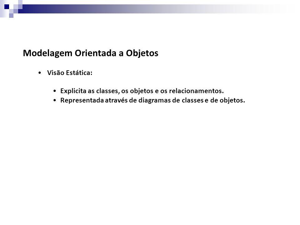 Modelagem Orientada a Objetos Visão Estática: Explicita as classes, os objetos e os relacionamentos. Representada através de diagramas de classes e de