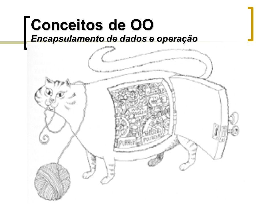 Conceitos de OO Encapsulamento de dados e operação