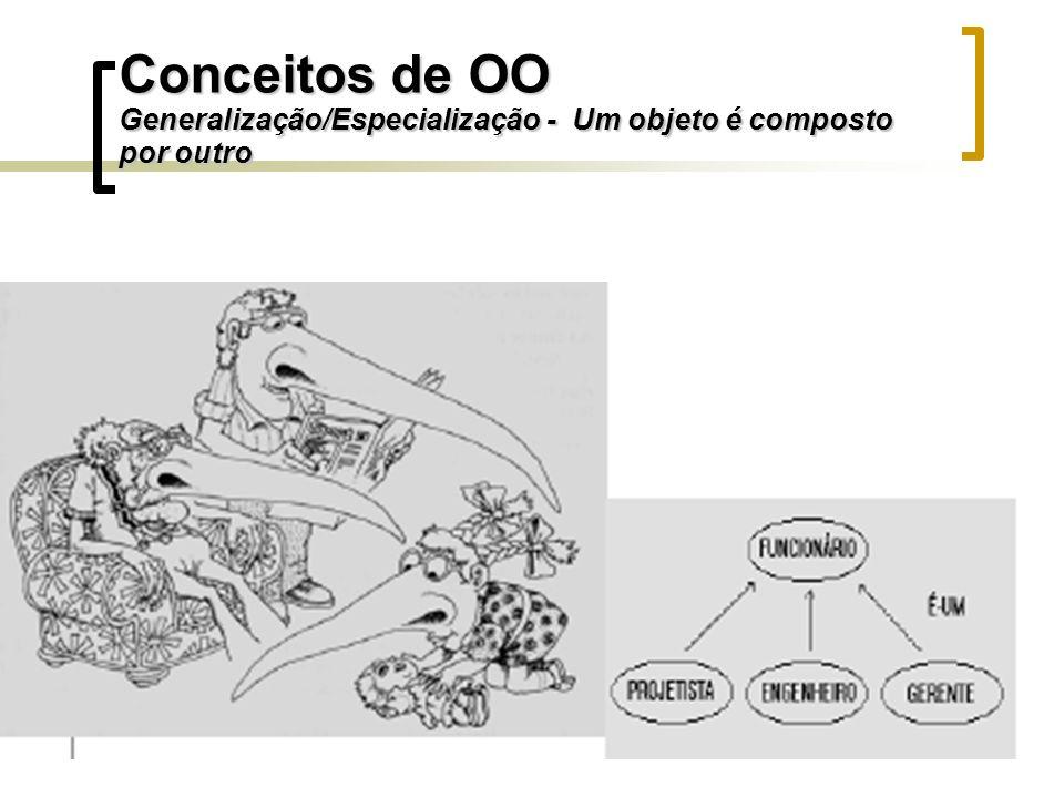 Conceitos de OO Generalização/Especialização - Um objeto é composto por outro
