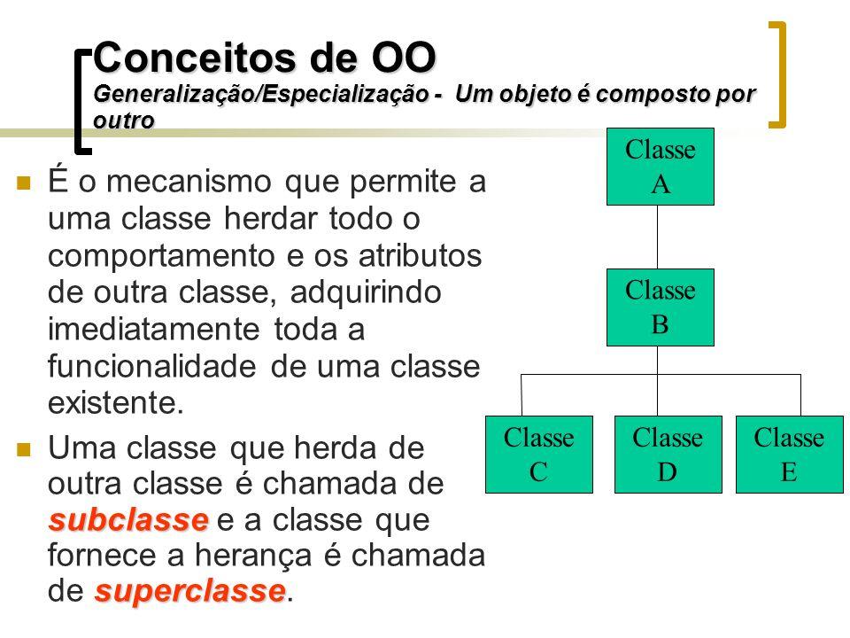 É o mecanismo que permite a uma classe herdar todo o comportamento e os atributos de outra classe, adquirindo imediatamente toda a funcionalidade de u