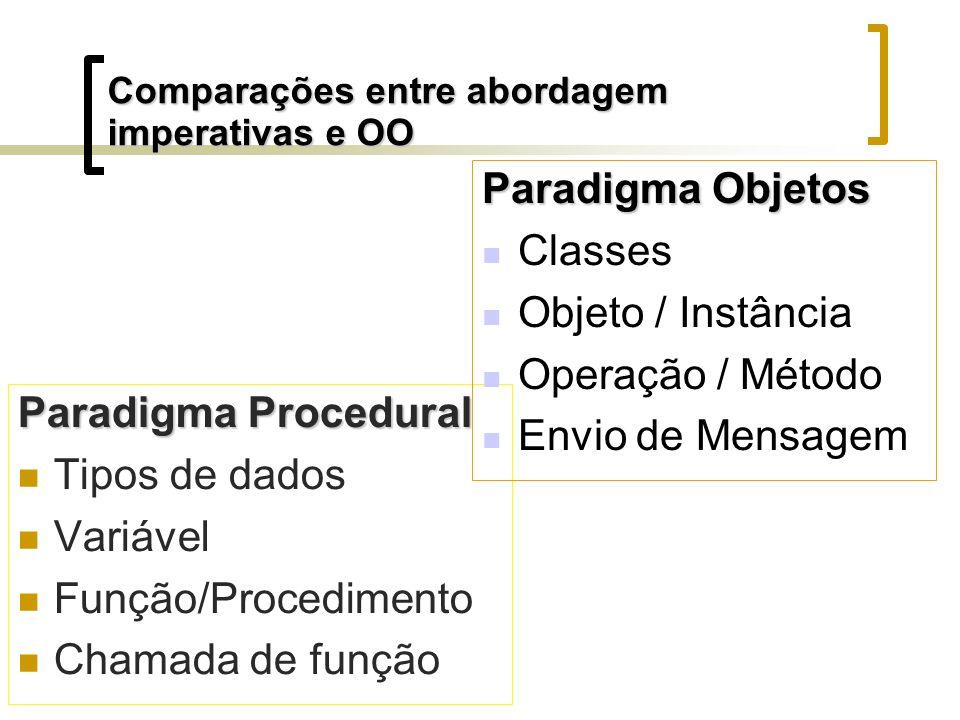 Comparações entre abordagem imperativas e OO Paradigma Procedural Tipos de dados Variável Função/Procedimento Chamada de função Paradigma Objetos Clas
