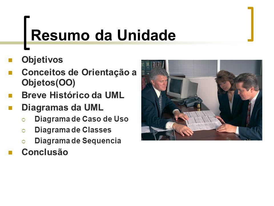 Resumo da Unidade Objetivos Conceitos de Orientação a Objetos(OO) Breve Histórico da UML Diagramas da UML Diagrama de Caso de Uso Diagrama de Classes