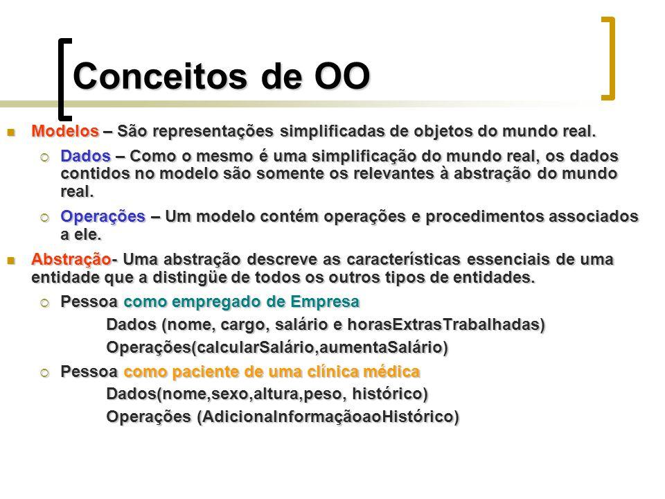 Conceitos de OO Classe dadosfunções São estruturas das linguagens de programação OO que contem, para determinado modelo, os dados que devem ser representados e as operações que devem ser efetuadas com estes dados.