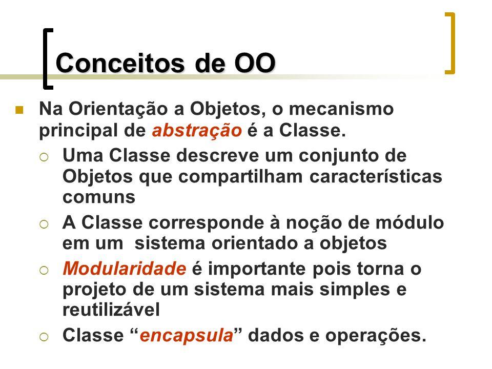 Conceitos de OO Na Orientação a Objetos, o mecanismo principal de abstração é a Classe. Uma Classe descreve um conjunto de Objetos que compartilham ca