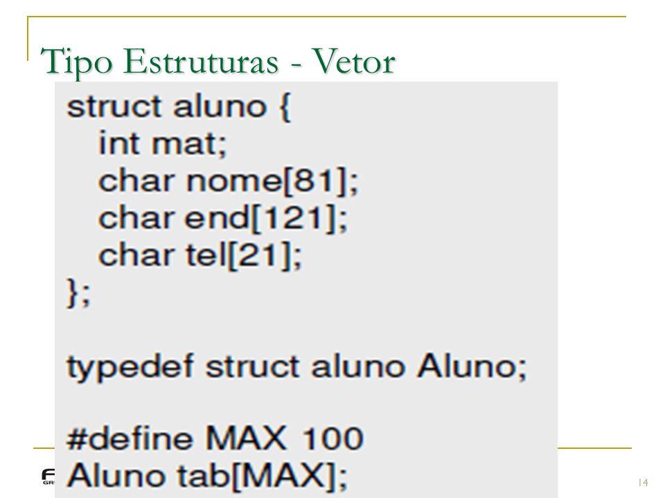 Prof.: Sergio Pacheco Tipo Estruturas - Vetor 14